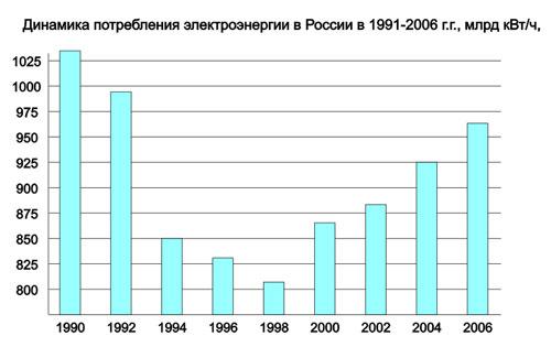 http://www.el-sety.ru/dom/img/electroros5.jpg