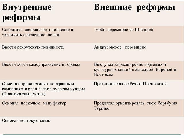 Какие это могли быть мероприятия? В1682 г. Поставили Голицына во главе Посоль...