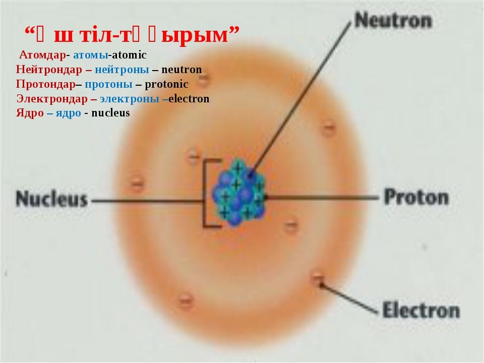 """Үш тіл-тұғырым"" Атомдар- атомы-atomic Нейтрондар – нейтроны – neutron Прото..."