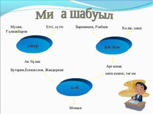 Мусин, Ғалиакбаров Етті, сүтті Ақ бұлақ Барминцев, Рзабаев Бутарин,Есенжолов,