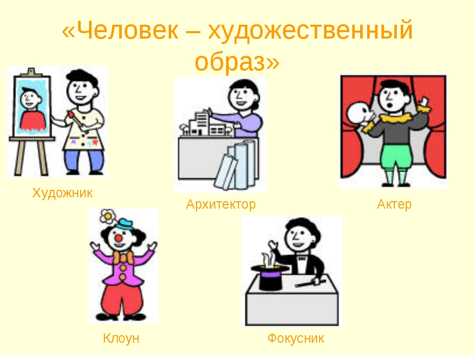 «Человек – художественный образ» Художник Архитектор Актер Клоун Фокусник