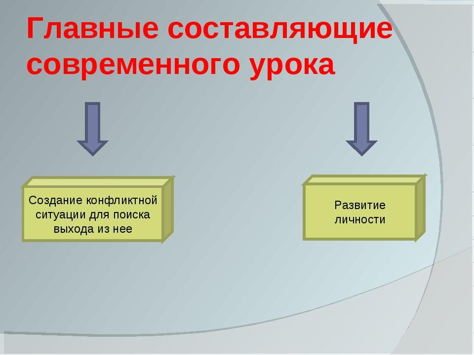 Главные составляющие современного урока Создание конфликтной ситуации для пои...