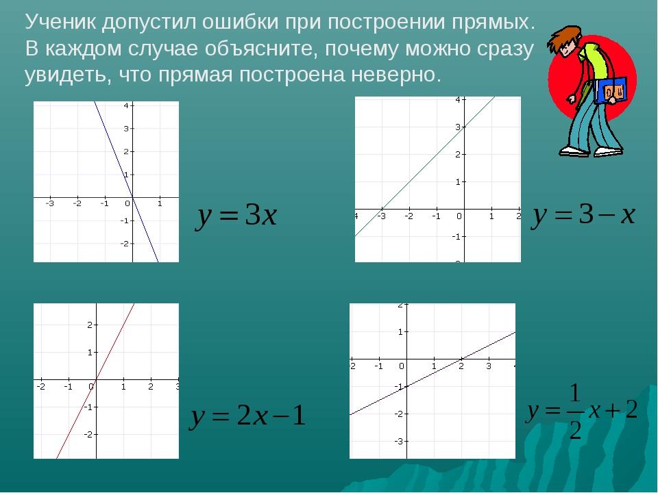 Ученик допустил ошибки при построении прямых. В каждом случае объясните, поче...