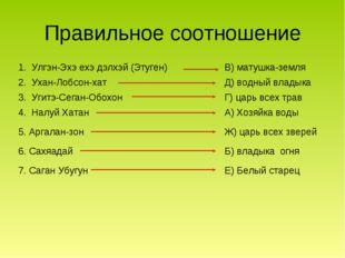 Правильное соотношение 1. Улгэн-Эхэ ехэ дэлхэй (Этуген)В) матушка-земля 2. У