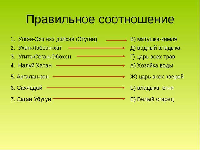 Правильное соотношение 1. Улгэн-Эхэ ехэ дэлхэй (Этуген)В) матушка-земля 2. У...