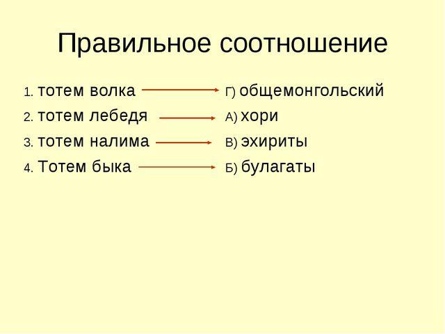 Правильное соотношение 1. тотем волкаГ) общемонгольский 2. тотем лебедяА) х...