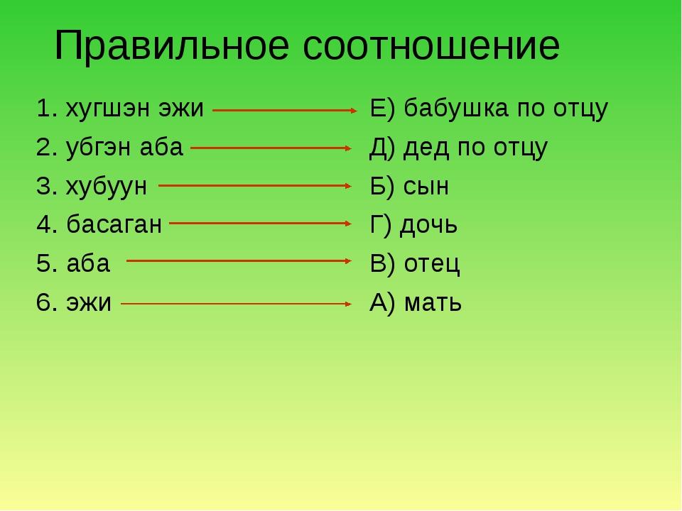 Правильное соотношение 1. хугшэн эжиЕ) бабушка по отцу 2. убгэн абаД) дед п...