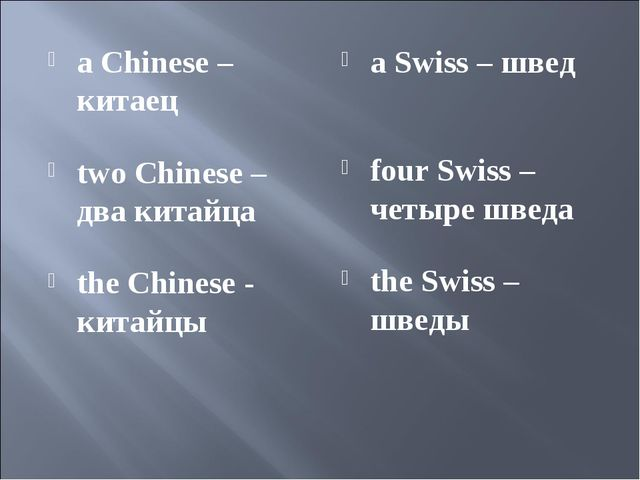 a Chinese – китаец two Chinese – два китайца the Chinese - китайцы a Swiss –...