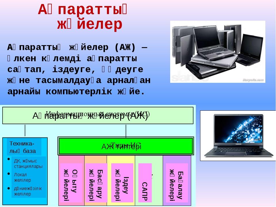 Ақпараттық жүйелер Ақпараттық жүйелер (АЖ) — Үлкен көлемді ақпаратты сақтап,...
