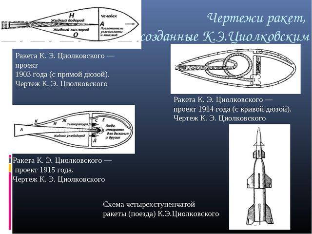 Чертежи ракет, созданные К.Э.Циолковским Ракета К. Э. Циолковского— проект 1...