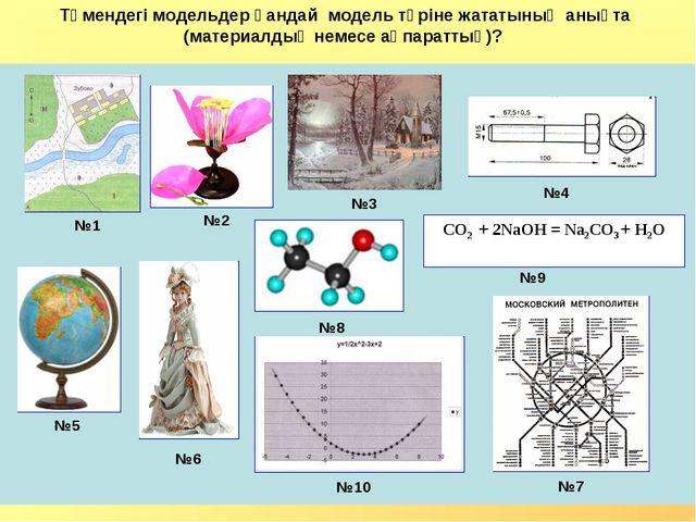 Төмендегі модельдер қандай модель түріне жататының анықта (материалдық немесе...