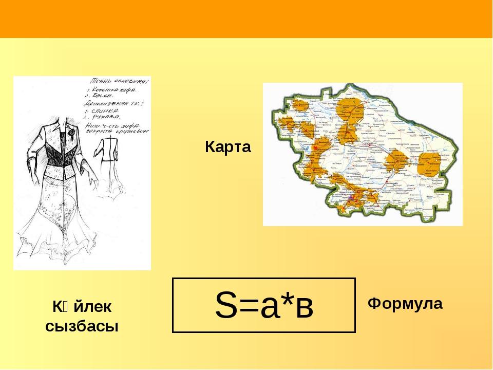Көйлек сызбасы Карта S=а*в Формула