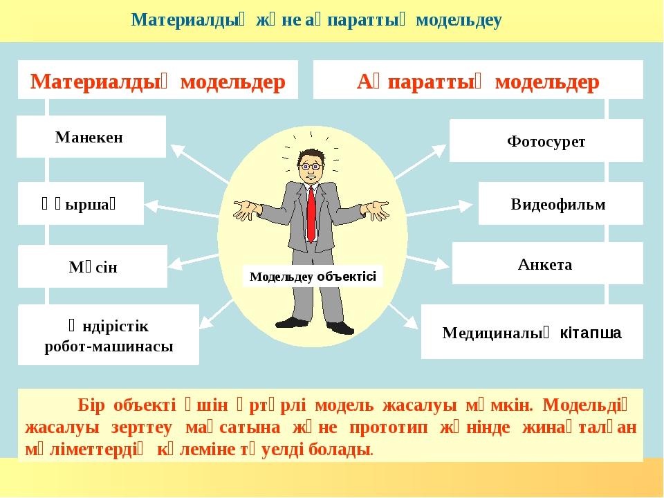 Материалдық және ақпараттық модельдеу Материалдық модельдер Құыршақ Манекен М...