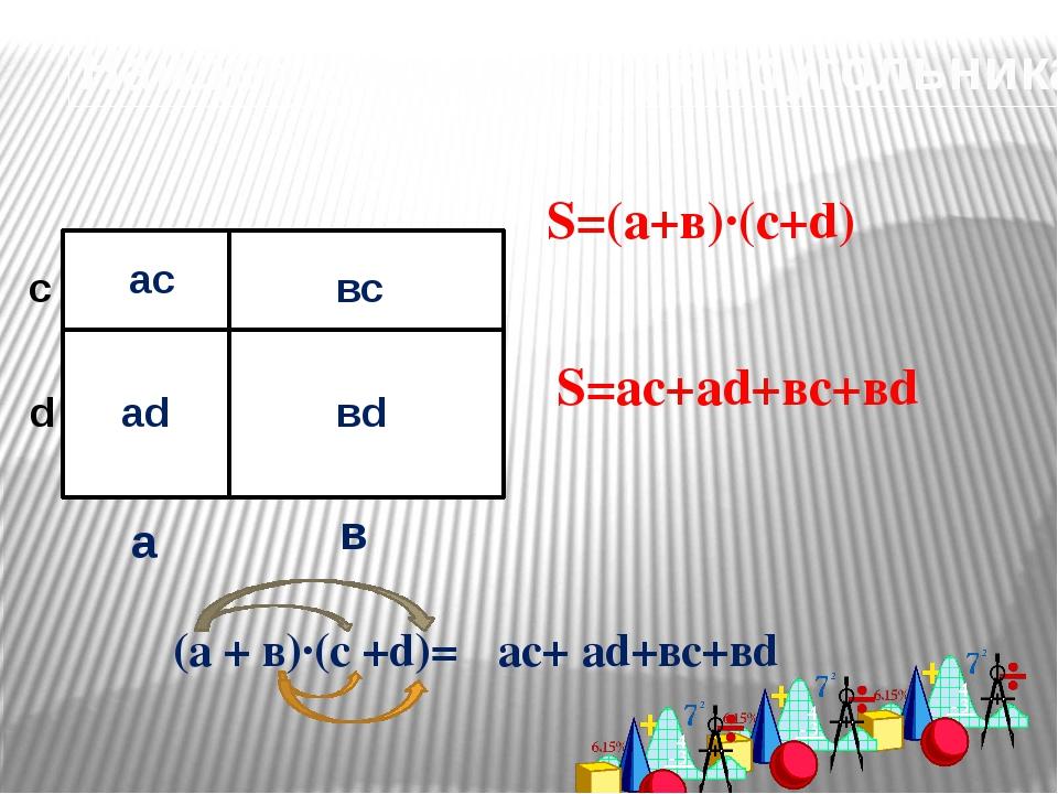 S=(а+в)∙(с+d) а в с d ac ad вс вd S=ac+ad+вc+вd ac+ ad+вc+вd (а + в)∙(с +d)=...