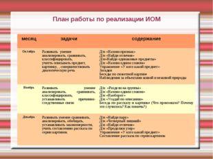 План работы по реализации ИОМ месяцзадачисодержание ОктябрьРазвивать умени