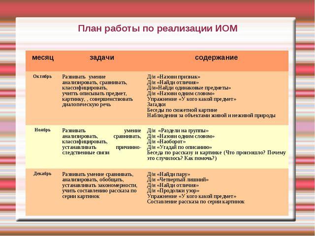 План работы по реализации ИОМ месяцзадачисодержание ОктябрьРазвивать умени...