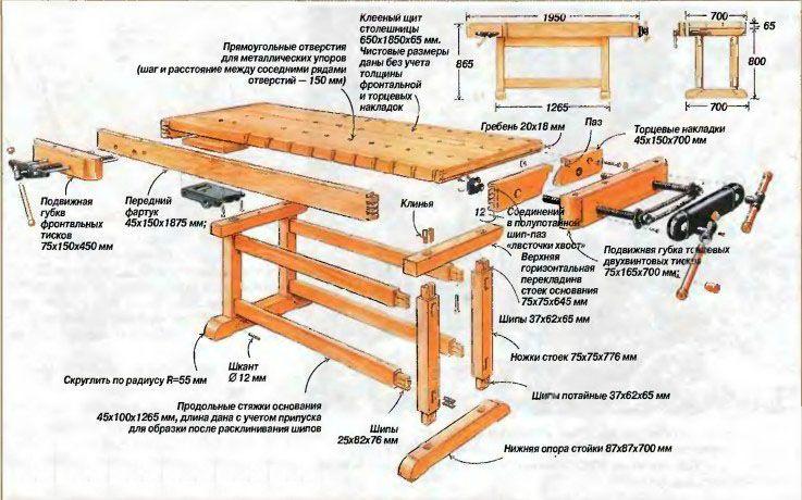 Столярные верстаки для мастерской своими руками