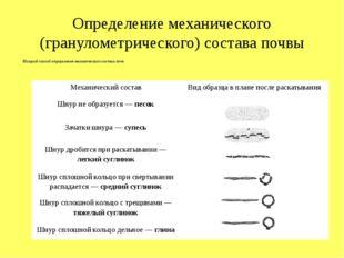 Определение механического (гранулометрического) состава почвы Мокрый способ о
