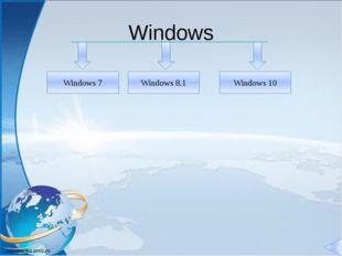 Windows 7 Windows 7— пользовательскаяоперационная системасемействаWindows