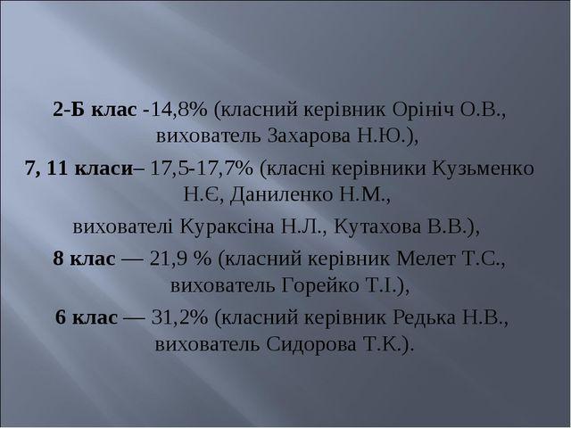 2-Б клас -14,8% (класний керівник Орініч О.В., вихователь Захарова Н.Ю.), 7,...