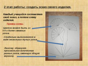 2 этап работы: создать эскиз своего изделия. Каждый учащийся составляет свой