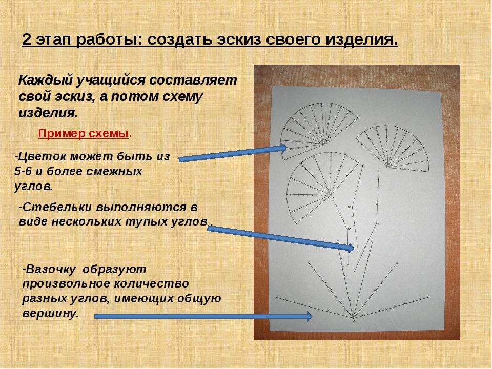 2 этап работы: создать эскиз своего изделия. Каждый учащийся составляет свой...