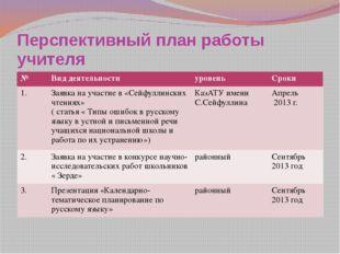 Перспективный план работы учителя № Вид деятельности уровень Сроки 1. Заявка