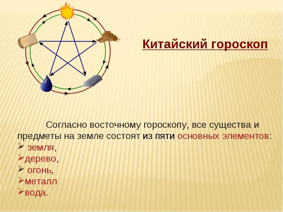 Китайский гороскоп Согласно восточному гороскопу, все существа и предметы на...