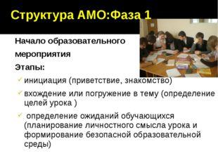 Структура АМО:Фаза 1 Начало образовательного мероприятия Этапы: инициация (пр