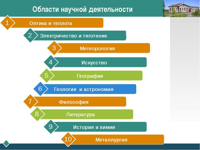 Области научной деятельности Метеорология 3 Искусство 4 География 5 Геология...