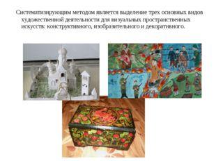 Систематизирующим методом является выделение трех основных видов художествен