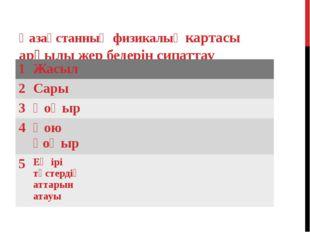 Қазақстанның физикалық картасы арқылы жер бедерін сипаттау 1 Жасыл 2 Сары 3 Қ