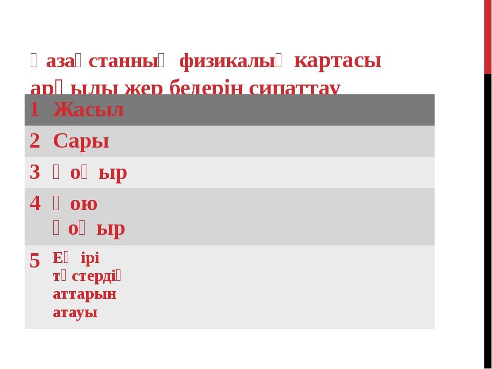 Қазақстанның физикалық картасы арқылы жер бедерін сипаттау 1 Жасыл 2 Сары 3 Қ...