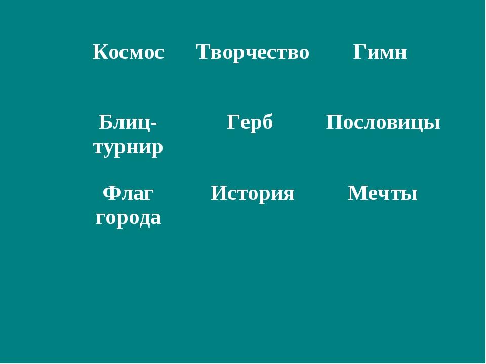 КосмосТворчествоГимн Блиц-турнирГерб Пословицы Флаг городаИсторияМечты
