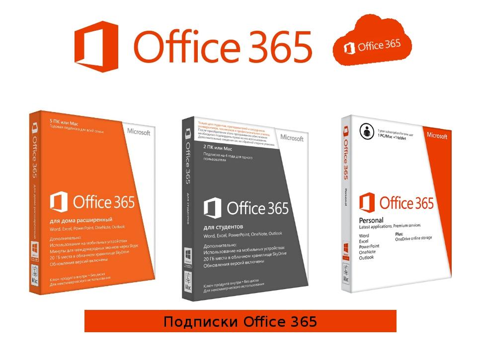 Подписки Office 365