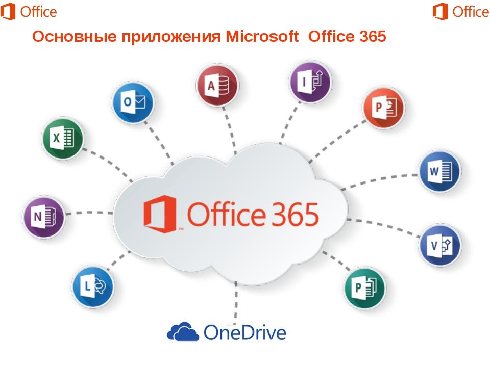 Основные приложения Microsoft Office 365