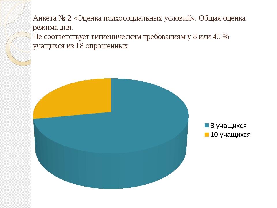 Анкета № 2 «Оценка психосоциальных условий». Общая оценка режима дня. Не соот...
