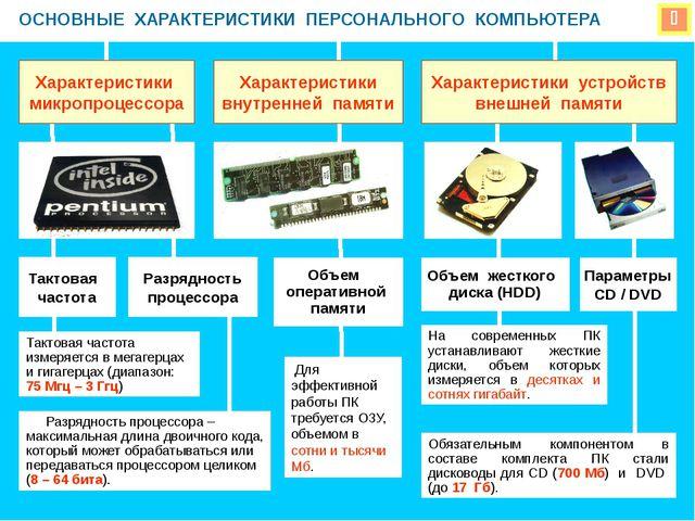  ОСНОВНЫЕ ХАРАКТЕРИСТИКИ ПЕРСОНАЛЬНОГО КОМПЬЮТЕРА Характеристики микропроце...