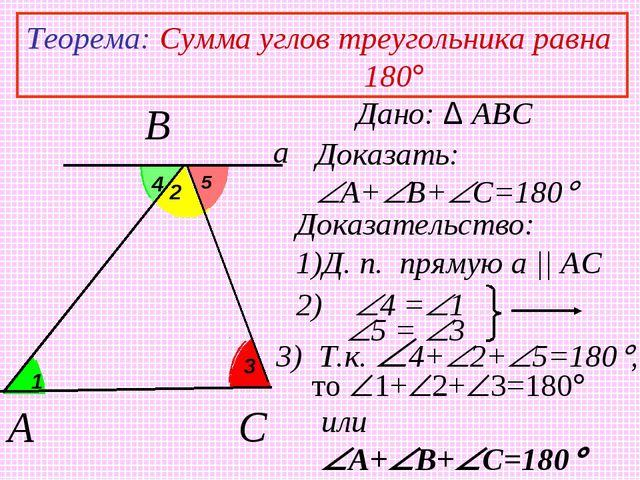 C A B 2 Теорема: Сумма углов треугольника равна 180 Дано: ∆ ABC Доказательст...