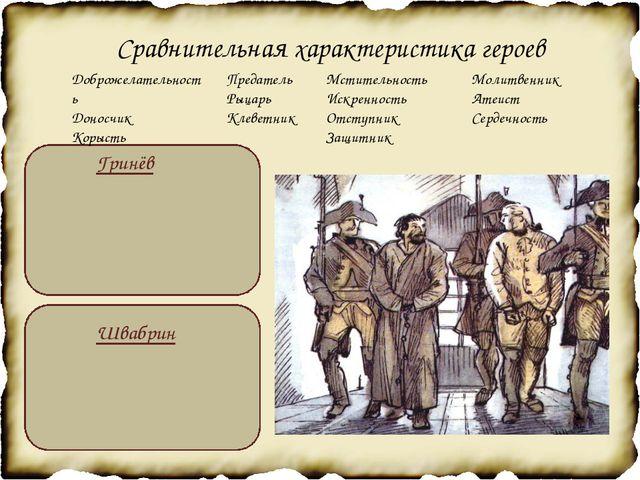 Сравнительная характеристика героев Гринёв Швабрин Доброжелательность Доносч...