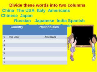 Divide these words into two columns. China The USA Italy Americans Chinese J