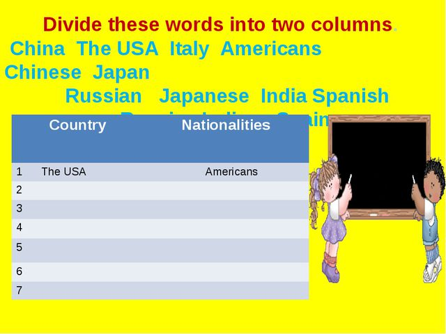 Divide these words into two columns. China The USA Italy Americans Chinese J...