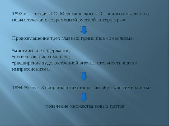 1892 г. – лекция Д.С. Мережковского «О причинах упадка и о новых течениях сов...