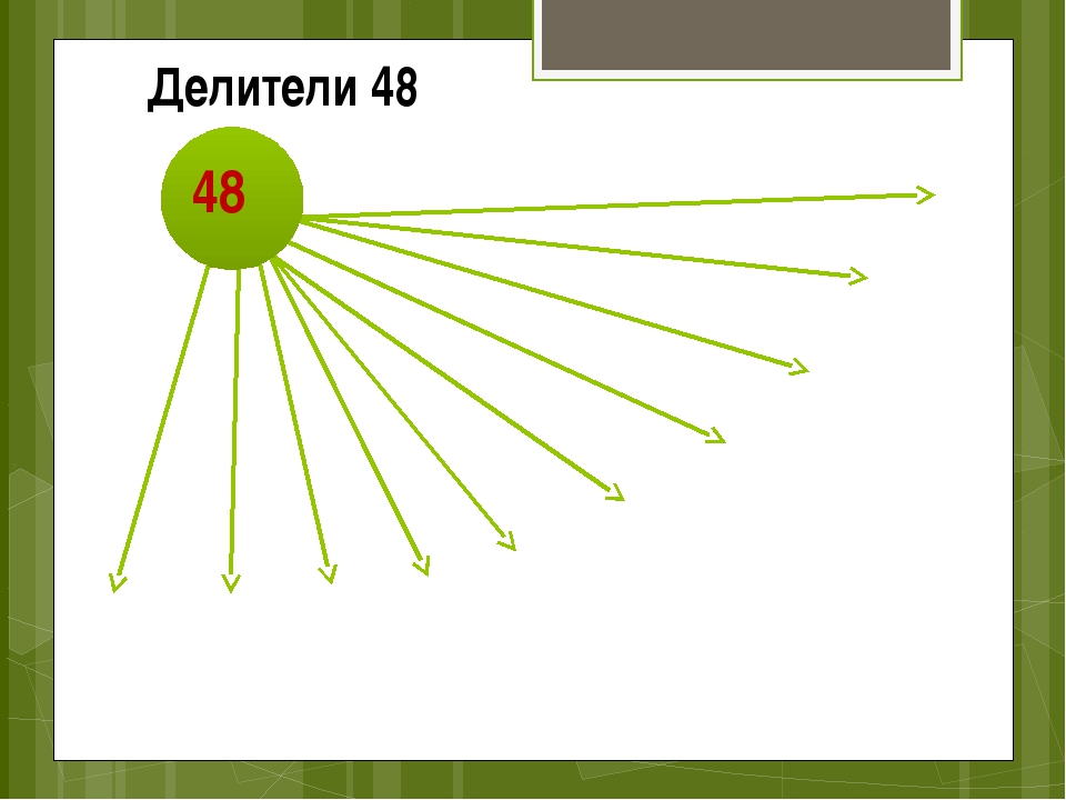 4 3 2 1 Делители 48 16 24 8 48 12 6 12 48