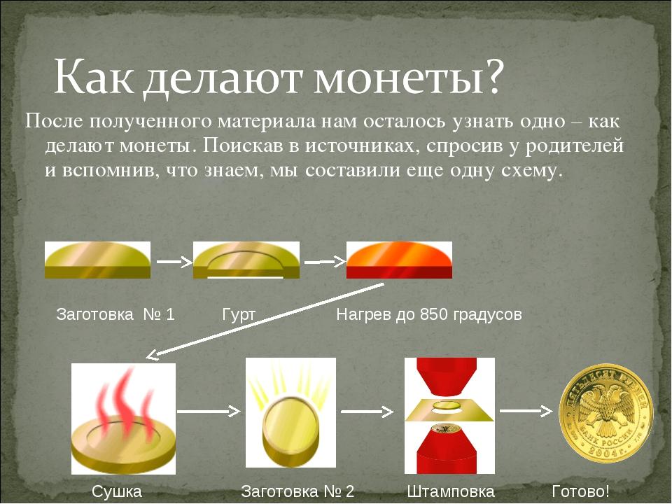 После полученного материала нам осталось узнать одно – как делают монеты. Пои...