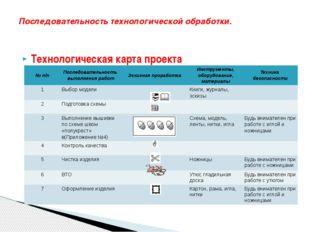 Технологическая карта проекта Последовательность технологической обработки. №