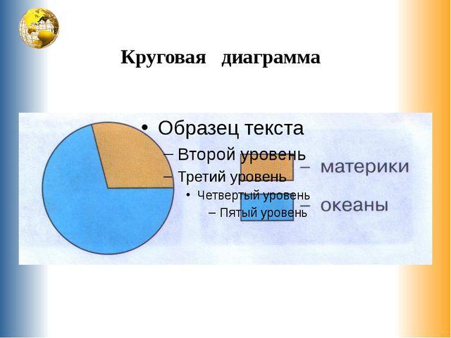 Физическая карта полушарий АФРИКА ЕВРАЗИЯ