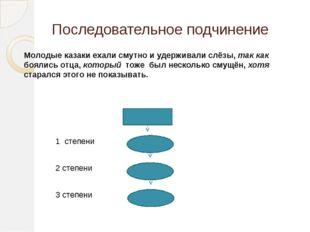 Последовательное подчинение Молодые казаки ехали смутно и удерживали слёзы, т