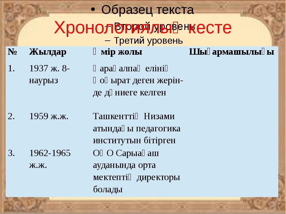 Хронологиялық кесте № Жылдар Өмір жолы Шығармашылығы 1. 1937ж.8-наурыз Қарақ...