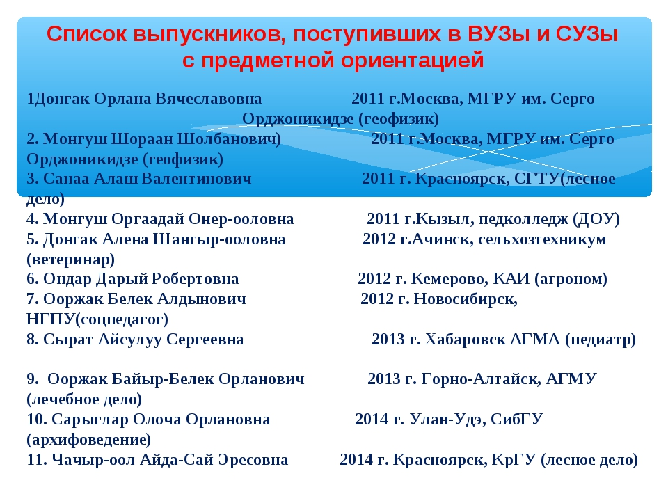 Список выпускников, поступивших в ВУЗы и СУЗы с предметной ориентацией 1Донга...